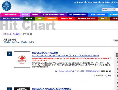 20091124-091124_chart.jpg